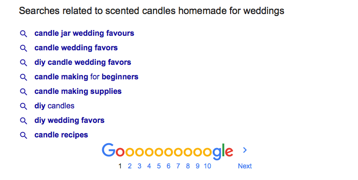 search terms related to wedding candles