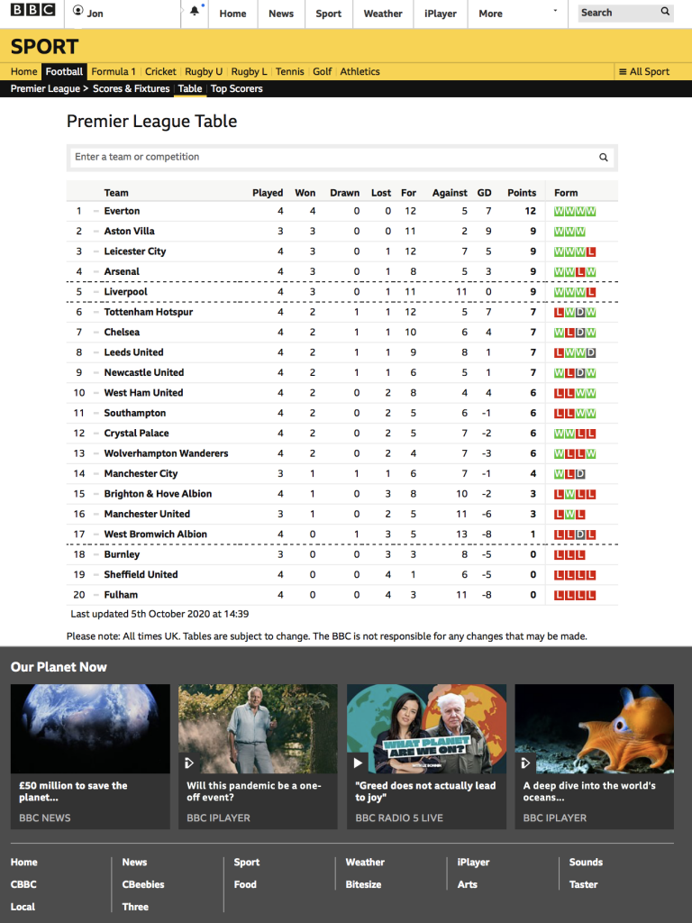 BBC Premier League table