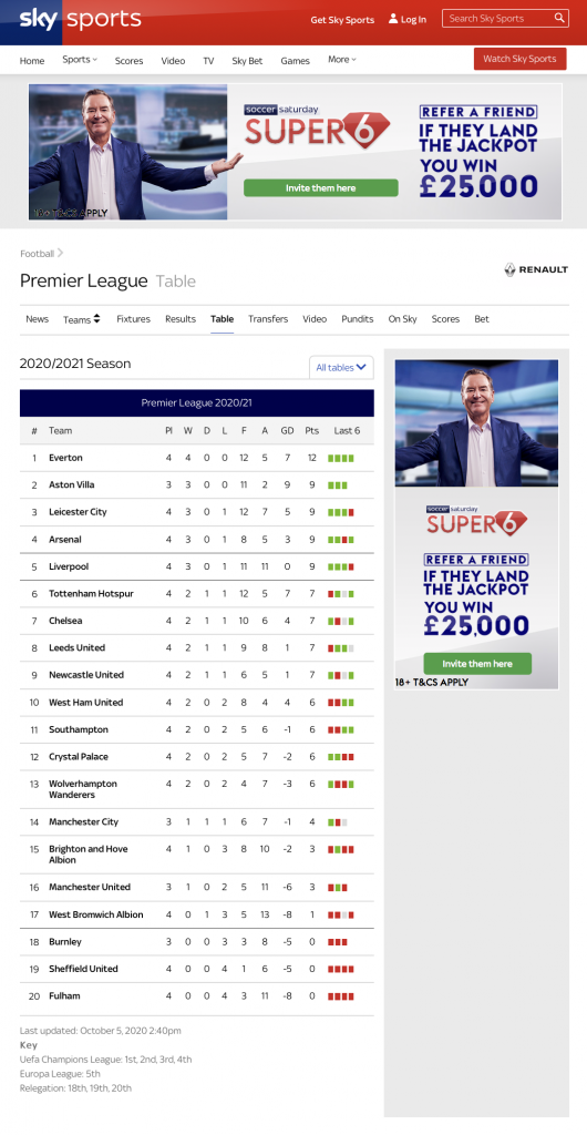 Premier League table on Sky Sports website
